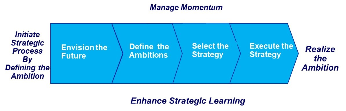 Strategy tab image